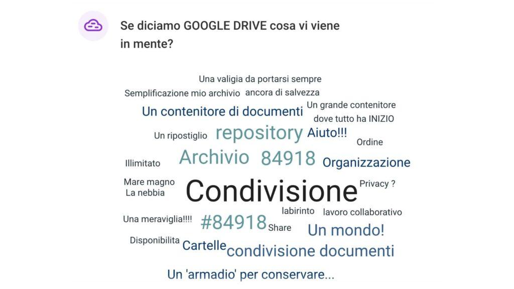 google drive didattica digitale